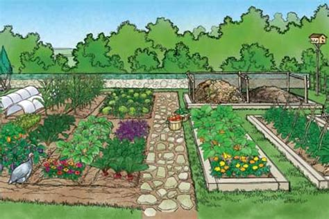 Sustainable Garden Ideas Sustainable Garden Ideas Sustainable Garden Ideas Sustainable Design For Your Garden Sunset