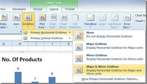 format gridlines excel 2010 image gallery gridlines excel