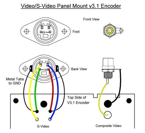 s cable wiring diagram wiring diagram 2018