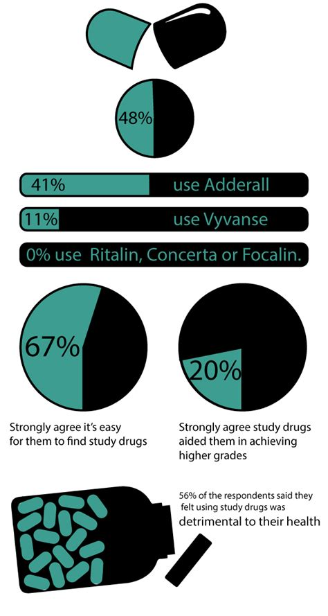 cocaine mood swings adderall mood swings strattera vs adderall vs ritalin