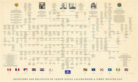 the marshall family or a genealogical chart of the descendants of marshall and elizabeth markham his sketches of individuals and notices of families connected with them classic reprint books best genealogy charts photos 2017 blue maize
