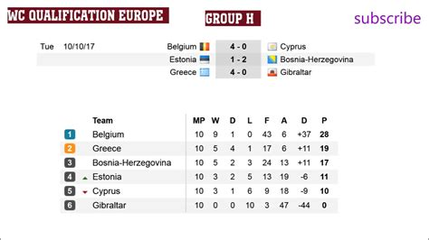 european cup qualifying table european cup qualifying table houzz