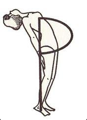 vaso concezione shiatsublog esercizi makko ho vaso concezione e vaso