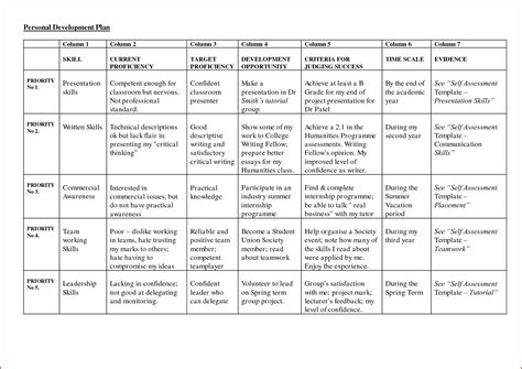 Mba Recruiting Timeline by Development Plan Template Inspirations Employee Excel