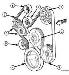 dodge ram 2002 2008 how to replace serpentine belt dodgeforum
