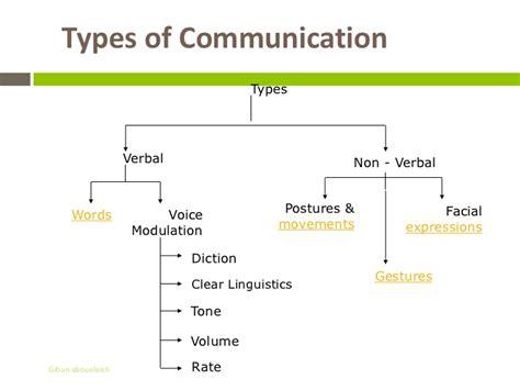 pattern of business communication pdf presentation communication skills