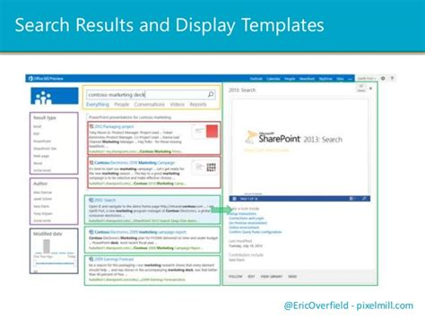 Sharepoint 2013 Search Templates Gallery Template Design Ideas Sharepoint Search Results Display Templates