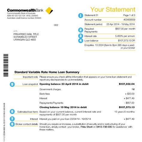 Commonwealth Bank Letter Of Credit A Bank Statement Includes Best Template Collection