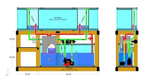 aquarium return design aquarium sump plumbing aquarium setup pinterest more