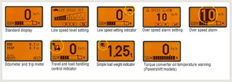 To Comfort Toyota 8 Series Operator Friendliness