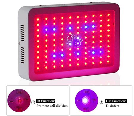 top 7 best spectrum led grow lights on amazon 2017