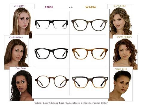 Sunglasses According To The Shape Of Your by Musely