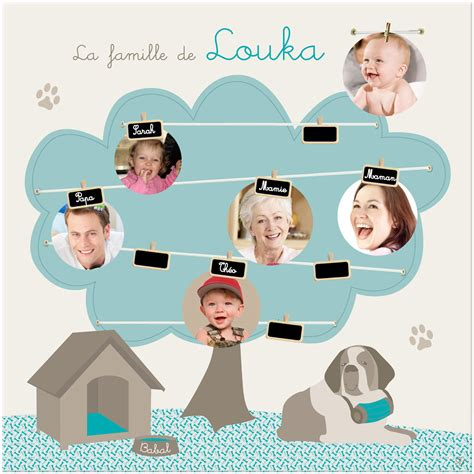 agréable Les Chambres Des Bebes #5: Arbre-genealogique-theme-chien.jpg