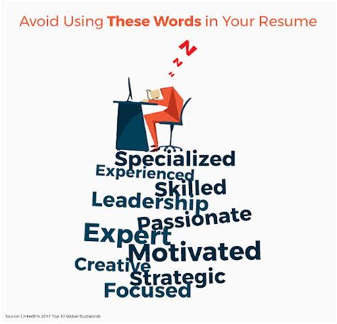 9 top trends for executive resumes livecareer