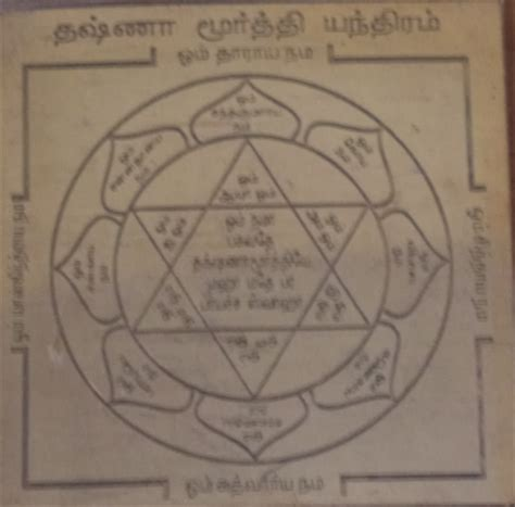 Yantra Mantra shiva yantras swayamvaraparvathi org