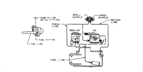 poulan chainsaw fuel line diagram where are the fuel lines on a poulan 2150 chainsaw