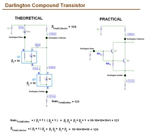 transistor darlington sziklai darlington transistor gain calculation 28 images transistors beta reduction capacitor in