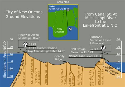 sections of new orleans drainage in new orleans wikipedia