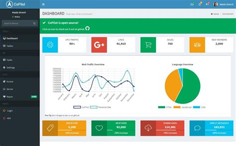 70 Best Free Responsive Html5 Bootstrap Admin Dashboard Templates Html Template For Dashboard