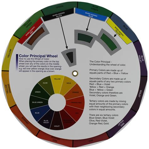 how to use a color wheel hair color wheel education tool learn