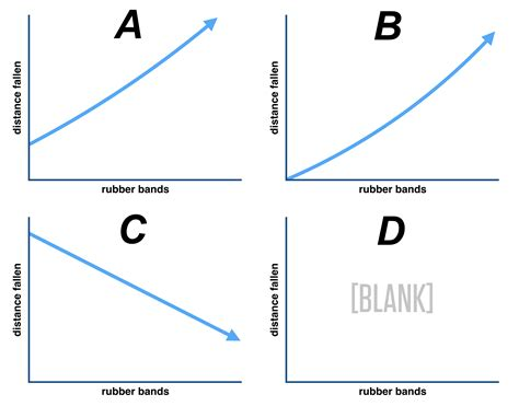 sketching graphs developing the question ask for a sketch ctd dy dan