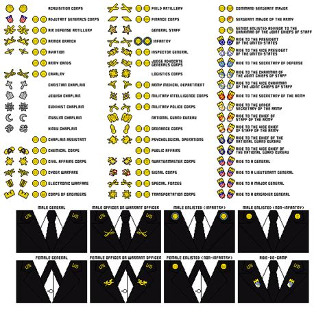 us army colors us army branch insignia by tenue de canada on deviantart