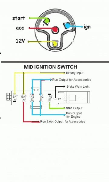 wire ignition switch