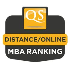Uw Oshkosh Mba Requirements by Our Reputation Wisconsin Mba Program