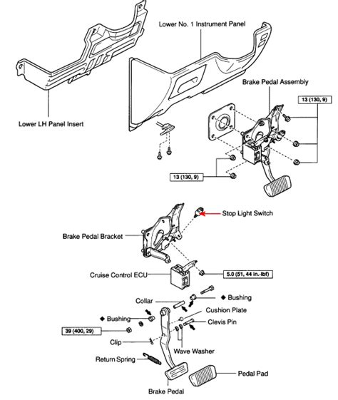 replacing brake light switch toyota tacoma i a 2002 toyota avalon that while powered sitting