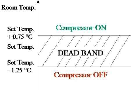 panasonic split type aircon wiring diagram free