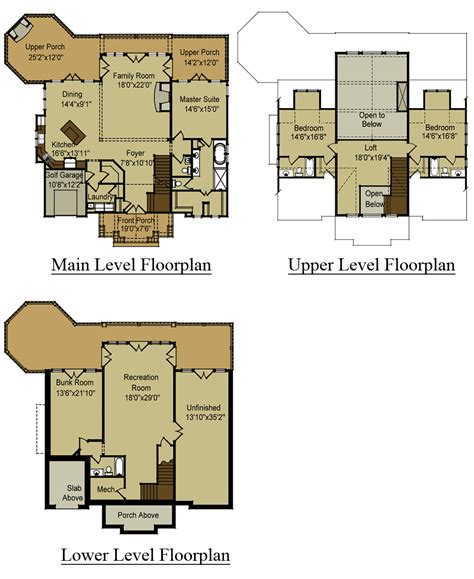 Mountain Home Designs Floor Plans | mountain house floor plan photos asheville mountain house