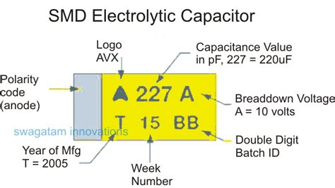 tantalum capacitor color code polarity understanding capacitor codes and markings