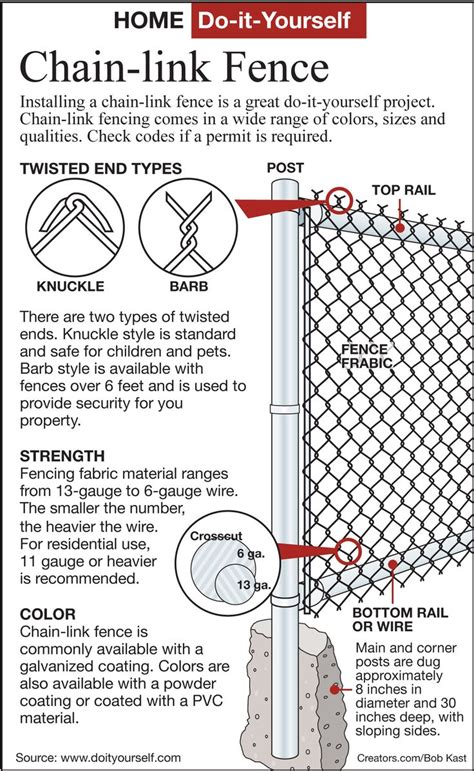 home design studio chain link wall décor 17 best ideas about chain link fence on pinterest fence