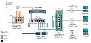 network patch panel wiring diagram ethernet patch cable diagram wiring diagrams