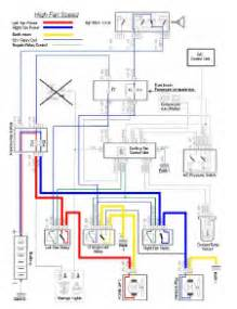 1996 peugeot 306 cooling fan circuit and wiring diagram