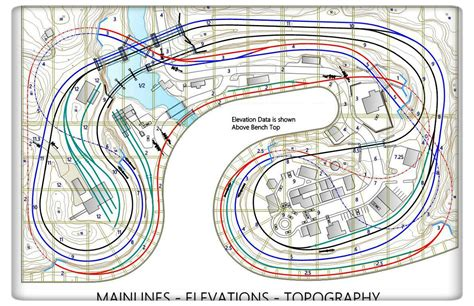 layout planning theory model railroads layout planning track wiring plans