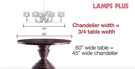 select  perfect dining room chandelier ideas advice lamps