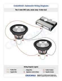 for alpine type r 2 or 4ohm help subwoofers car audio gps crutchfield forums