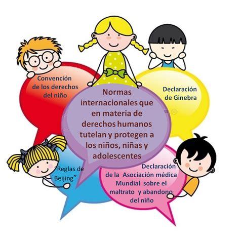 imagenes derechos de los niños y adolescentes derechos humanos de los ni 241 os ni 241 as y adolescentes