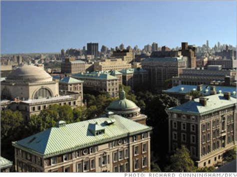 Columbia Time Mba Tuition by Best For Social Entrepreneurs Columbia 2