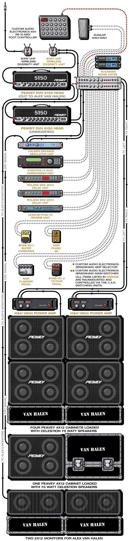 Power Lifier Wisdom Pa 1800 peavey speakers diagram dbx speaker diagram elsavadorla
