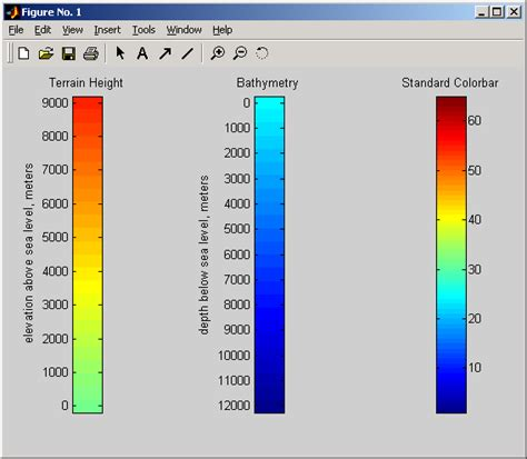 color scale for colorscale file exchange matlab central