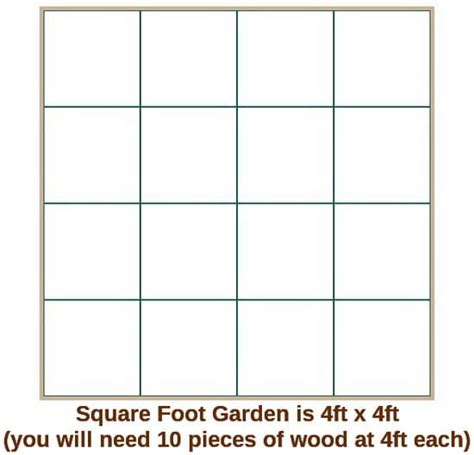 square foot garden layout how to build a square foot garden easy do it yourself