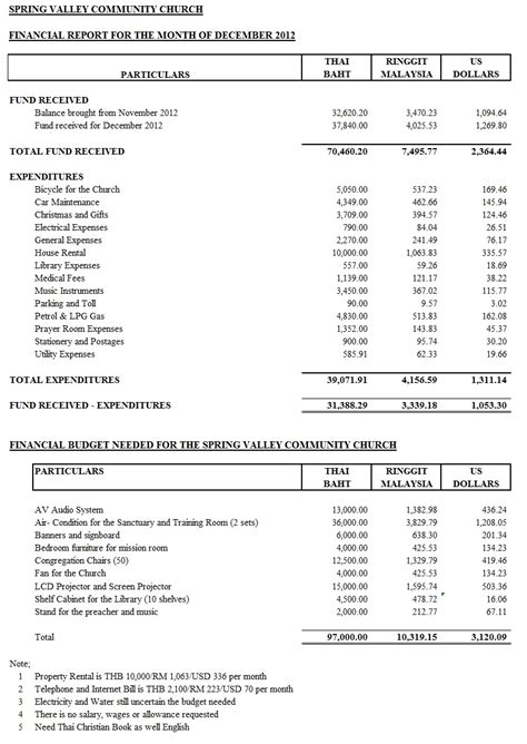 financial statements free financial statement templates