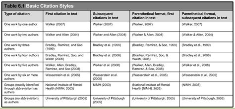 how to cite a table in apa how to cite a table in apa cabinets matttroy