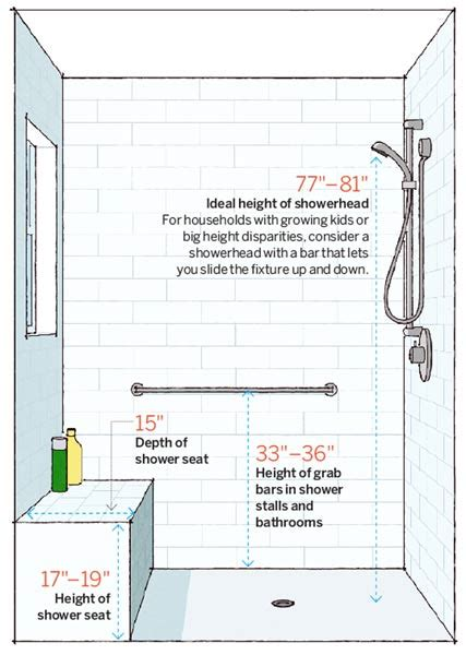 48 Inch Bathtub 64 Important Numbers Every Homeowner Should Know Time To