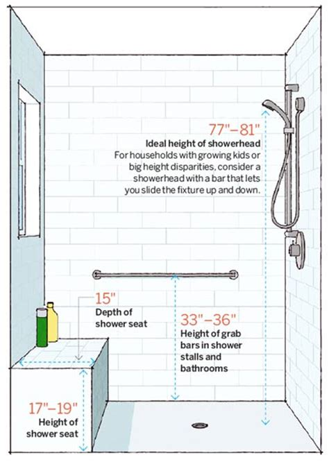 Wall Mount Kitchen Faucet With Spray by 64 Important Numbers Every Homeowner Should Know Time To