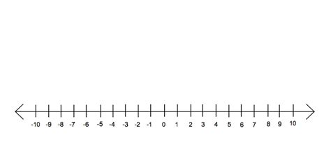 printable number lines negative and positive search results for positive and negative number line to