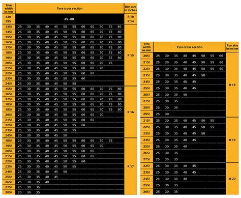 compress pdf upto 200 kb contimobilitykit