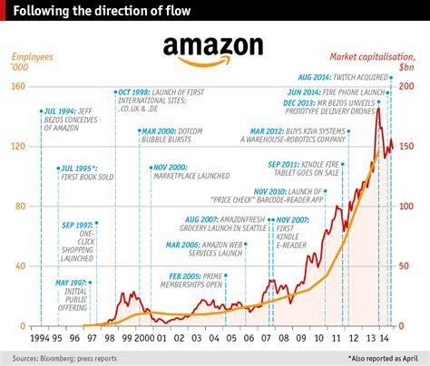 sales development books the future of the book the economist